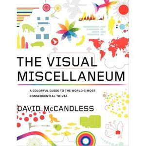 262-540906-0-5-the-visual-miscellaneum-a-colorful-guide-to-the-world-s-consequential-trivia
